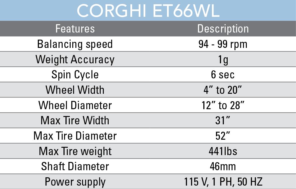 CorghiET66WLChart