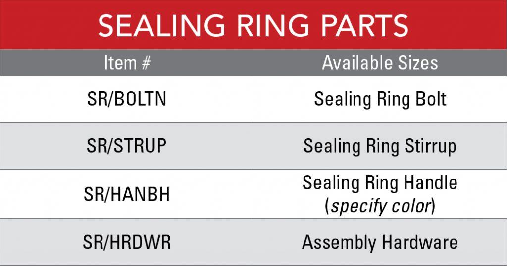 SealingRingPartsChart
