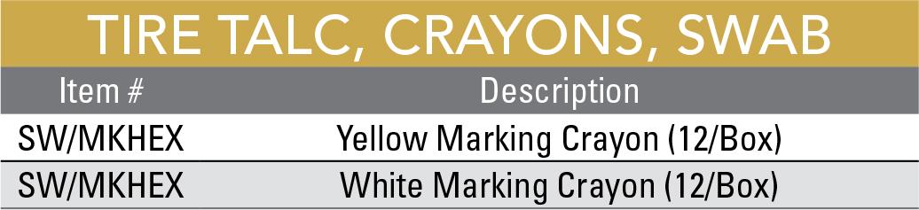 TireTalcCrayonsSwabChart